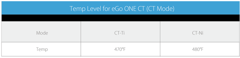 eGo ONE CT Mode